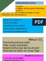KARBONDIOKSIDA (CO₂)