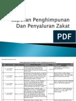 Laporan UPZ Bulan Juni 2014