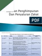 Laporan UPZ Bulan Maret 2014