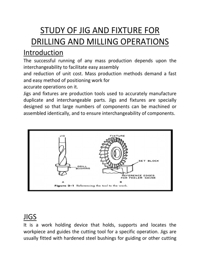 Study of Jig and Fixture for Drilling and Milling Operations | Metalworking  | Industries
