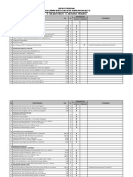 contoh checklist pekerjaan