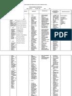 PTD-INGLES-ANDREIA3ANO.pdf