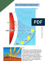 Variação da inclinação dos raios solares em Portugal (10.º)