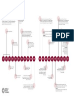 Chinas policy timeline.pdf
