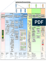 P-dmaic Roadmap r2 From SSI