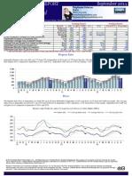 September Hartford County Market Action Report 2014