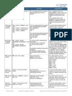 Simple Present Questions.pdf