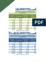 Tabla+impuesto+a+la+renta+2014-2013.pdf