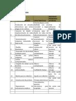 OPCIONES DE EMPRENDIMIENTO1.docx