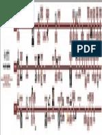 Proj_Memoria_Banner_1.pdf