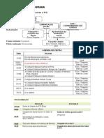 Organograma Conhecendo o IFG 2014.doc