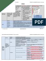 VERBOS (1).pdf