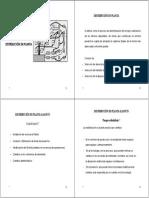 Clases distribución en planta.pdf