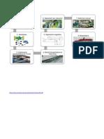 proceso para separar basura.pdf