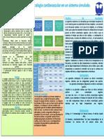Practica 4 Farmacología cardiovascular en un sistema simulado.pptx