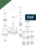 mapa conceptual legislacion.docx