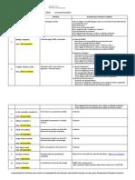 Arq acompanhamento seminários 2014.2.pdf