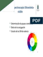 TEMA2_UV_vis.pdf