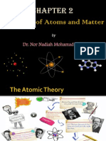 Chapter 2-Structure Atoms and Matter