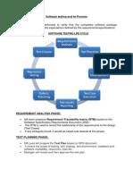 QA Process