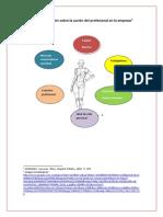 Puntos_de_tension_sobre_la_accion_del_profesional_en_la_empresa.pdf
