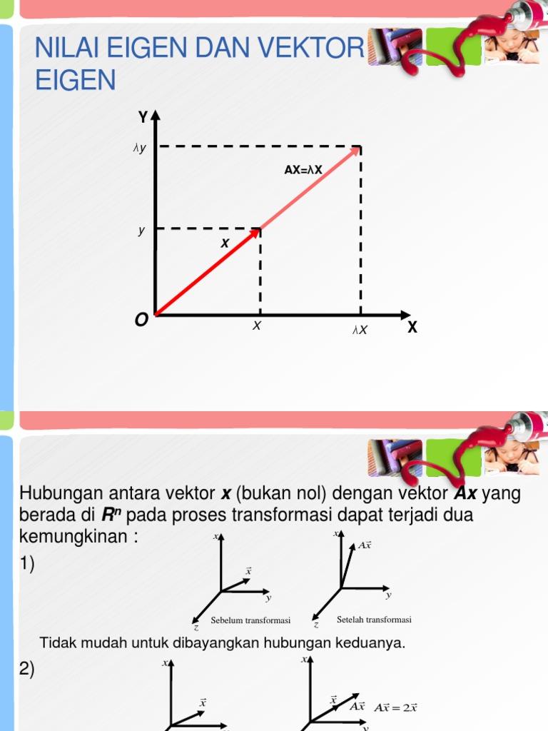 Nilai eigen vektor eigen dan diagonalisasi ccuart Gallery