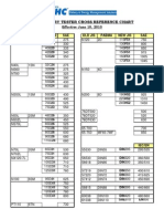 Dhc Cross Reference Chart