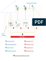 Infografía sobre las unidades funcionales.pdf