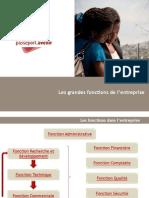 cours les grandes fonctions de l'entreprise.pdf