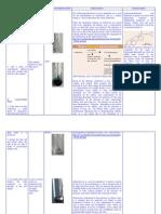 Report 17 Biochem