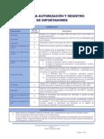 01 Guia Para El Registro y Autorizaci n de Importadores
