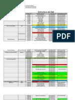 Estructura de red.ods