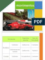 3_TIPOS_DE_MOVIMENTO.pdf