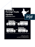 Indias import and export 2014