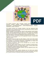 Contenidos Conceptuales.docx