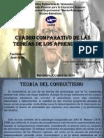 Cuadro comparativo de las teorías del aprendizaje.pdf