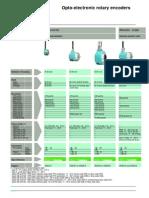 encoders_02_selection table.pdf