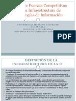 Modelo de Fuerzas Competitivas para la Infraestructura de TI.pptx
