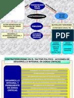 TERRORISMO EN EL PERU.ppt