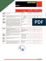 Watlow Heater Selection Matrix