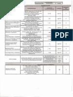 Monitoreos Dr Manuel.pdf