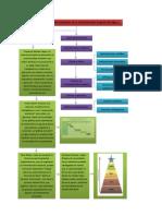 Antecendentes de la Administración_despues SXX.pdf