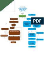 Fluxograma SGSO.doc