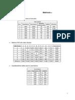 Esercizio Excel in Classe