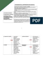 CUESTIONES A CONSIDERAR EN LA REPRESENTACIÓN GRÁFICA.doc