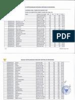 Hasil Test Sesi 10 CAT CPNSD Kab Dompu Sabtu, 25 Okt 2014