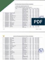 Hasil Test Sesi 11 CAT CPNSD Kab Dompu Sabtu, 25 Okt 2014