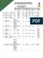 Lista de plaguicidas Autorizados en Mexico SAGARPA 2012 (1).pdf