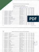 Hasil Test Sesi 9 CAT CPNSD Kab DOmpu Jum'at, 24 Okt 2014