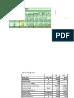 C3+ bbls per mm calculation